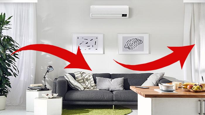 Is onze woning geschikt voor een warmtepomp?